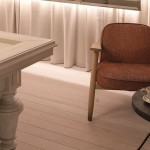 Chic & Basic Ramblas Hotel