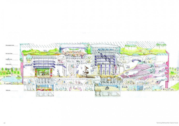 Taichung Metropolitan Opera House Drawings Toyo Ito