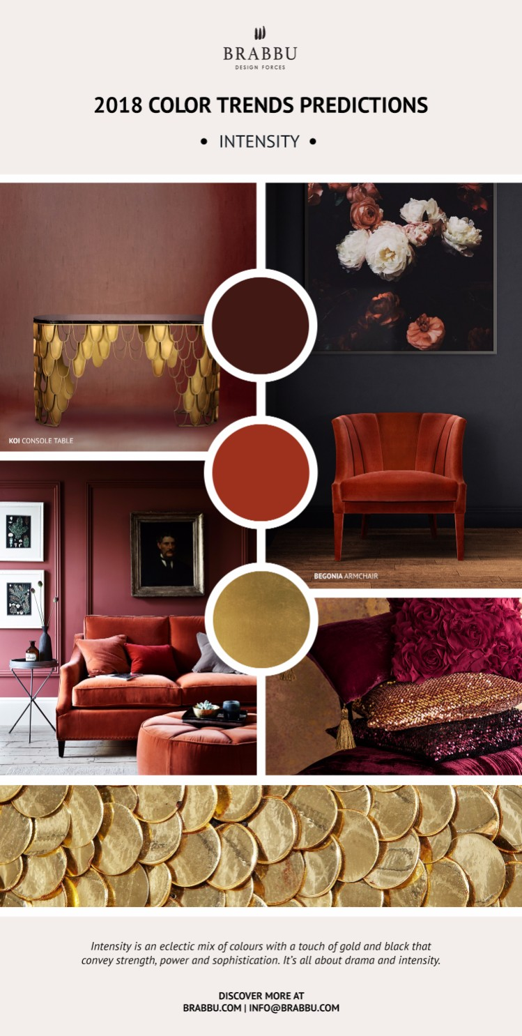 2018 Color Predictions: the design trend guide you must-see. 2018 Color Trends. Interior Design Trends. Modern Interior Design. #2018colortrends #moderninteriordesign #homedecor. Meet BRABBU's Colorful world of inspirations: goo.gl/ZdXND6 2018 color trends 2018 Color Trends Predictions: the design trend guide you must-see Intensity 5