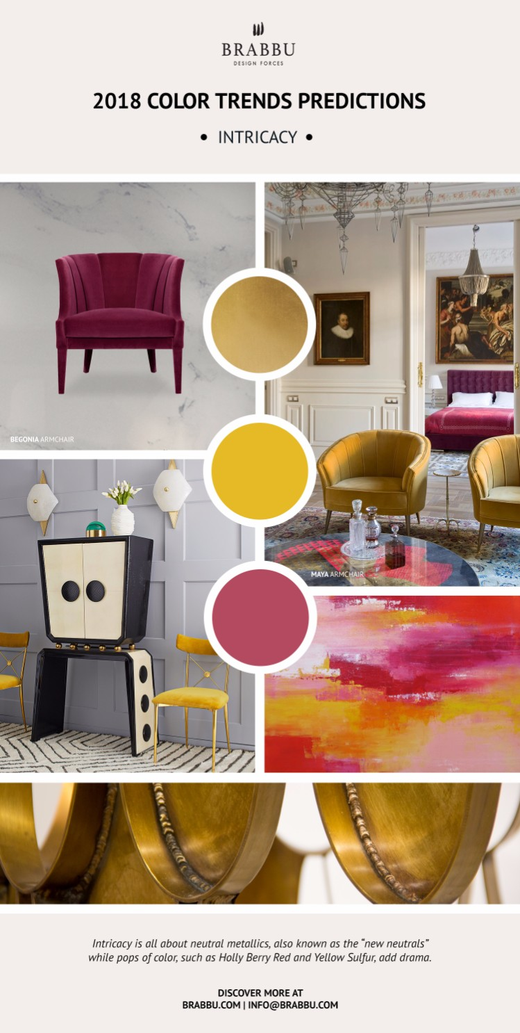2018 Trends Predictions: the design trend guide you must-see. 2018 Trends. Interior Design Trends. Modern Interior Design. #2018colortrends #moderninteriordesign #homedecor. Meet BRABBU's Colorful world of inspirations: goo.gl/ZdXND6 2018 color trends 2018 Color Trends Predictions: the design trend guide you must-see Intricacy 1