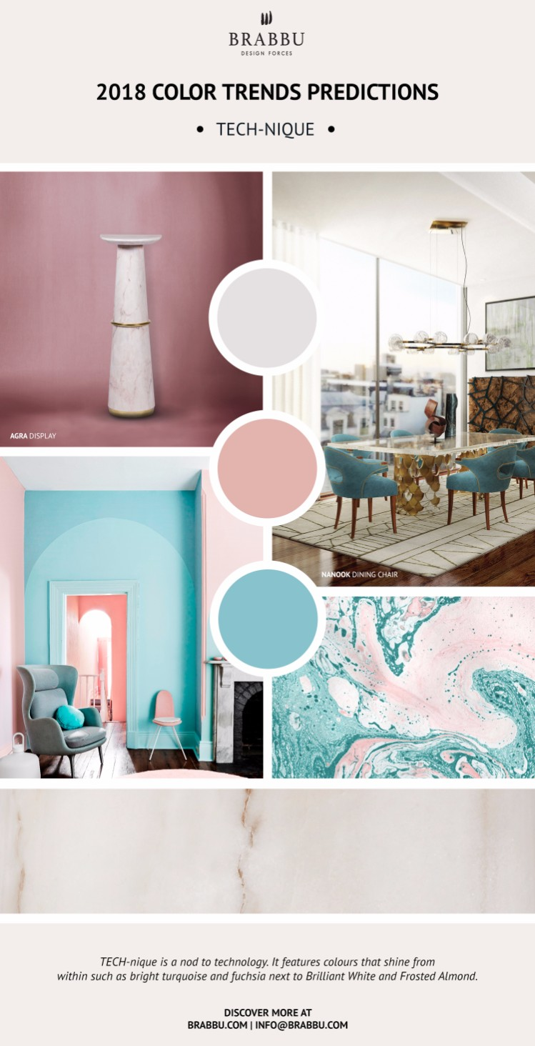 2018 color trends predictions the design trend guide you for Interior design trends 2018